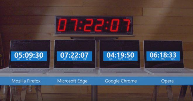 Expérience d'autonomie avec Microsoft Edge
