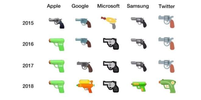 L'évolution du pistolet dans les emoji